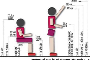 Giới thiệu tiêu chuẩn kích thước bàn ghế mầm non của bộ y tế